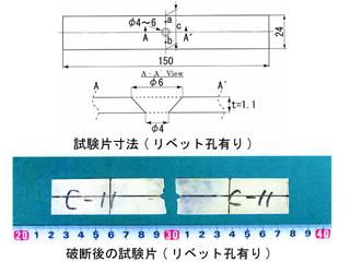 試験片寸法および破断試験片2