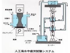 海水腐食試験機